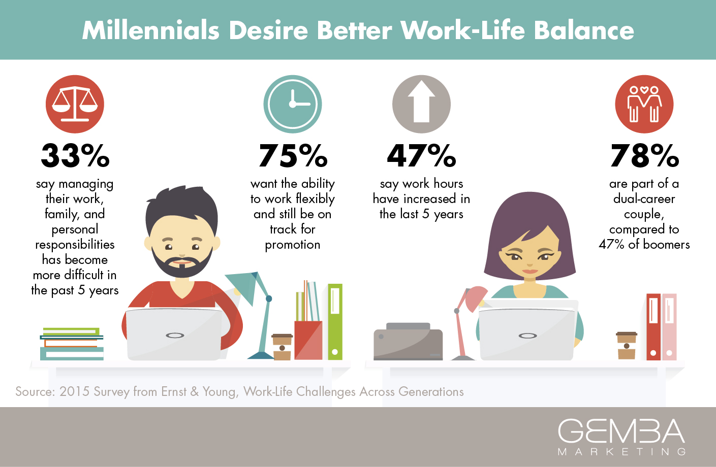 work-life balance parents